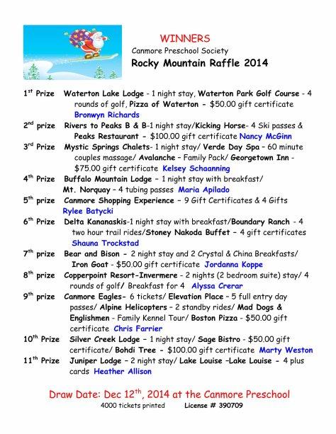 2014 raffle winners